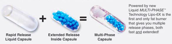 Капсули с постепенно освобождаване на Lipo-6x