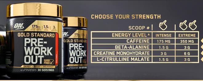 Gold Standard Pre-Workout е новият предтренировъчен продукт от Optimum